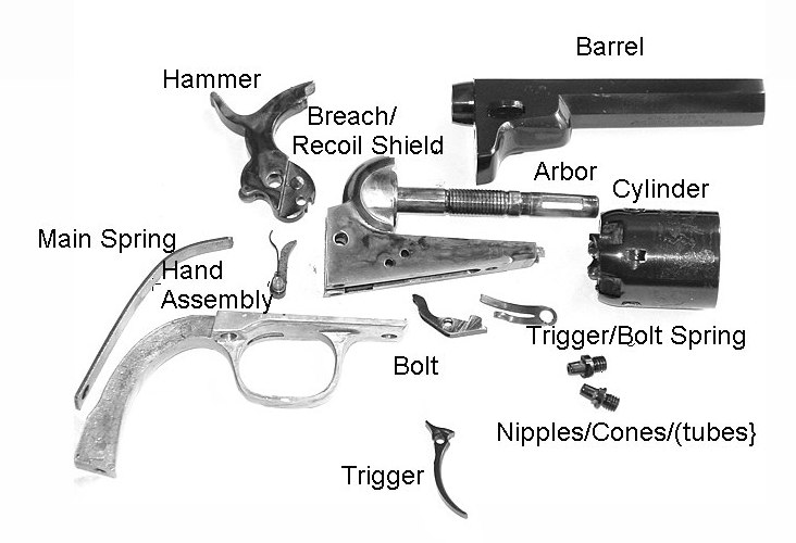 Parts Of A Gun on