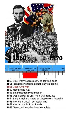 Reconstruction Era Timeline African AmericanReconstruction Era Timeline
